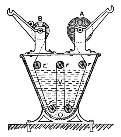 This illustration represents Dye Jigger which is used for dyeing all kinds of cotton fabric, vintage line drawing or engraving illustration.