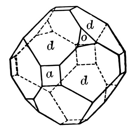 There combination of cube, dodecahedron, tetrahedron, strangle and square, vintage line drawing or engraving illustration.