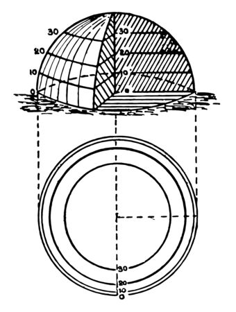 The forms of a semicircle are the progression of circles, widely separated near the interior and very close together at the base, vintage line drawing or engraving illustration.