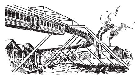 Suspension Railway is a form of elevated monorail where the vehicle is suspended from a fixed track, vintage line drawing or engraving illustration.