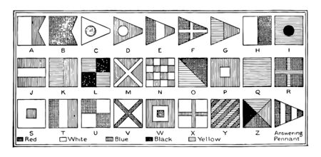 The complete alphabet of signaling flags, rectangle flag, it has 27 different flags inside, 9 flags in one row, total 3 rows, all letter flags included, answering is last flag, vintage line drawing or engraving illustration