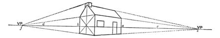 Point of Sight of an artist looking at a barn, it is the drawing has a single vanishing point directly opposite the viewer's eye, vintage line drawing or engraving illustration.