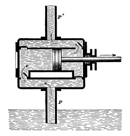 This illustration represents Double acting Force Pump which has two sets of suction valves and delivery valves, vintage line drawing or engraving illustration.