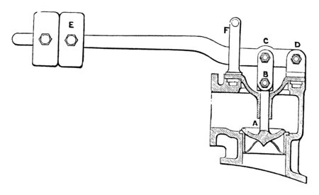 This illustration represents work function of Lever Safety Valve, vintage line drawing or engraving illustration.