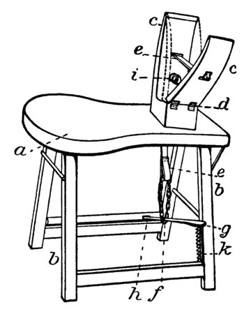 This illustration represents function of Sewing Horse, vintage line drawing or engraving illustration.