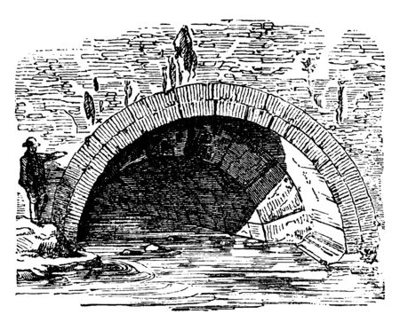 The Cloaca Maxima at Rome, Etruscan buildings traces are to be found of the arch, for instance, in the Gate of Volterra, the reign of Tarquinius Superbus, vintage line drawing or engraving illustration.