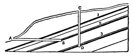 This illustration represents Mine Shaft Placement, vintage line drawing or engraving illustration. Illustration