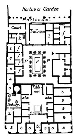 House of Pansa, Pompeii (Plan), surrounded by colonnades and called peristyles, front portion was reserved for shops, presented to the street a wall unbroken, vintage line drawing or engraving illustration. Illusztráció