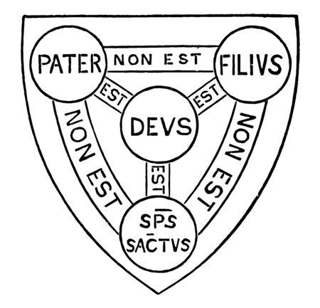 Este ejemplo muestra una pila bautismal en East Down en Inglaterra, hecha de piedra y madera, dibujo de línea vintage o ilustración de grabado. Ilustración de vector