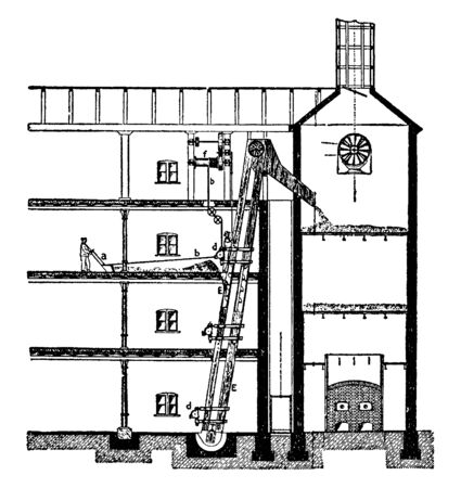 This illustration represents Malt House is a building where cereal grain is converted into malt by soaking it in water, vintage line drawing or engraving illustration.
