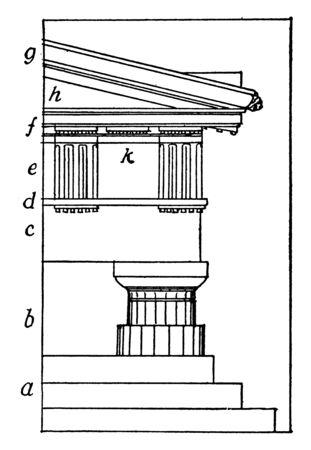 Greek Doric Order, classical, architecture, column, organizational, system, pile, pillar, post, vintage line drawing or engraving illustration. 向量圖像