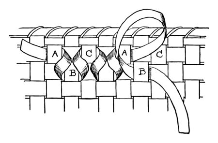 Trimming a basket has been bounded and banded, This is an ornamental stage, vintage line drawing or engraving illustration.