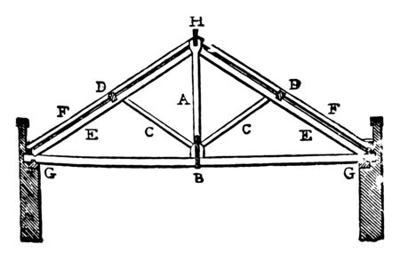 King-post Roof central vertical post used in architectural, it have truss apex, an architectural crown post, vintage line drawing or engraving illustration.