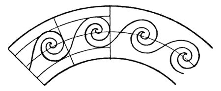 Circular Evolute Spiral is a wave pattern that mimics the wave of the sea, It is a round circular panel, vintage line drawing or engraving. Ilustração