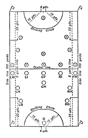 A diagram showing the position of all the players in field of hockey, vintage line drawing or engraving illustration.