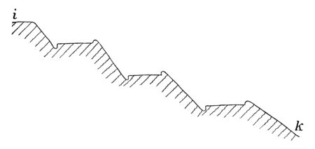 This illustration represents Irrigation with Terraces which means terraces on steep hillsides, vintage line drawing or engraving illustration.