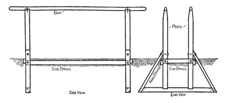 This is picture for construction of parallel bars for gymnasium, vintage line drawing or engraving illustration.