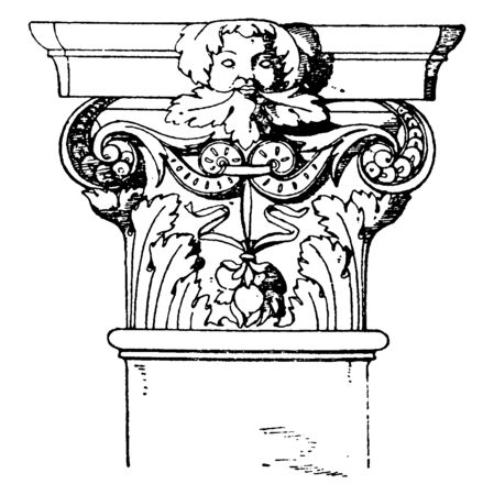 Corinthian Pilaster Capital, Temple, Vesta, Tivoli, abacus, decorated, vintage line drawing or engraving illustration.
