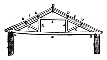 Queen-post Roof is longer openings, confused with a queen strut, roof framing, vintage line drawing or engraving illustration. Çizim