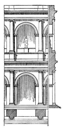 Roman Arcade with Engaged Columns,  arcade is a passage or walkway,  a succession of arches, vaults supported by columns, Engaged columns are distinct from pilasters, vintage line drawing or engraving illustration.