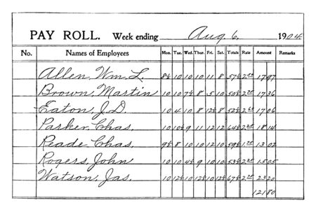 This illustration represents an accountant sheet of payroll with employee names hours per day and pay rate, vintage line drawing or engraving illustration.