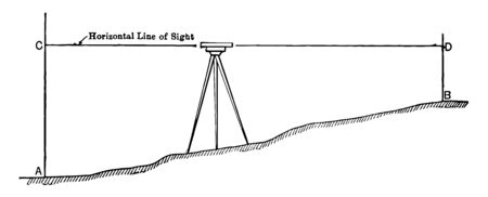 This illustration represents function of Spirit Level, vintage line drawing or engraving illustration.
