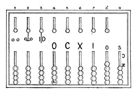 Roman Abacus was method of calculation in ancient Rome. Made up of metal plate and beads ran in slots. Different symbols are printed on this tool, vintage line drawing or engraving illustration.