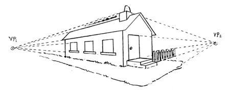 Punto de fuga es un dibujo en el que las líneas paralelas parecen converger, es un punto en el que las líneas paralelas que retroceden vistas en perspectiva parecen converger, dibujo de línea vintage o ilustración de grabado.