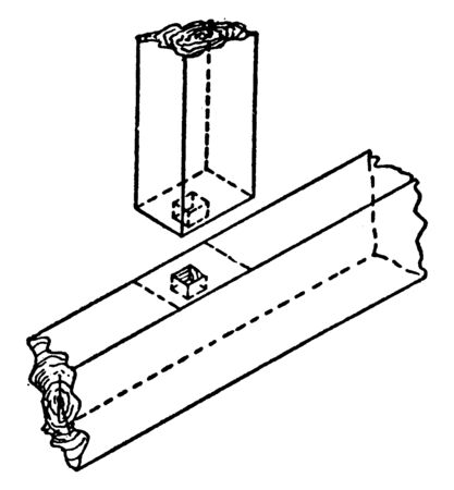 This illustration represents Joggle Joint where the joining surfaces are made with joggles, vintage line drawing or engraving illustration.