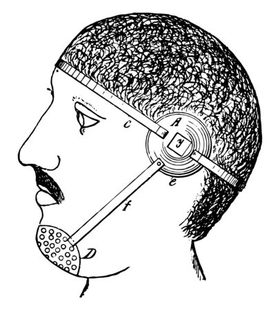 A person is using the ear protector to keep his ears safe, vintage line drawing or engraving illustration.