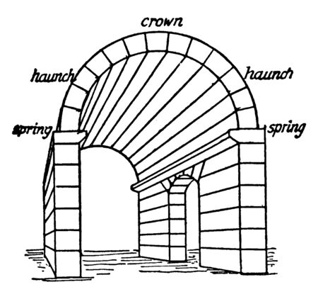 Barrel Vault are typically circular, design, placed, mechanism, constructions, vintage line drawing or engraving illustration.