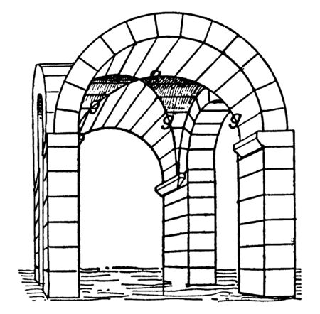 Groin Vault refers edge between intersecting vaults, barrel or cross vault, vintage line drawing or engraving illustration.