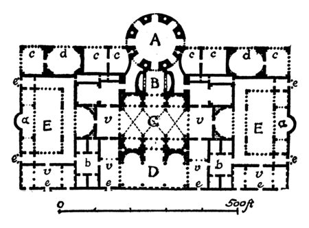 Thermae of Caracalla, Plan of Central Block,  Roman public baths, during the reign of the Emperor Caracalla,  ruins of the baths have become a popular tourist attraction, vintage line drawing or engraving illustration.