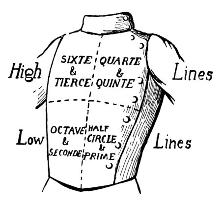Picture depicting points those can be scored by hitting at different areas while playing fencing game, vintage line drawing or engraving illustration.