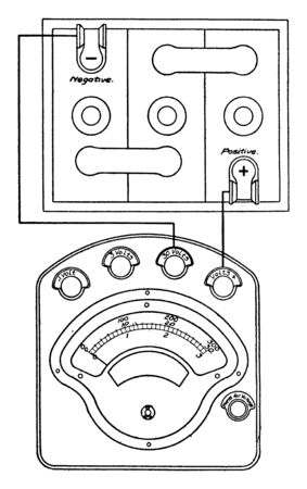 3 Volt Scale which is connected across a circuit, vintage line drawing or engraving illustration. Stok Fotoğraf - 133042719