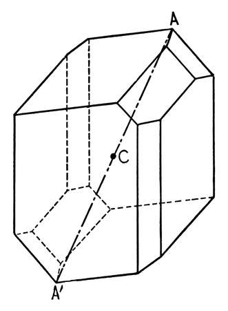 This diagram represents Symmetry center, vintage line drawing or engraving illustration.