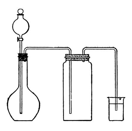 How to make chlorine by using hydrochloric acid and permanganate crystals, vintage line drawing or engraving illustration. Stock Illustratie