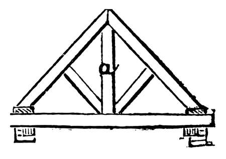 King-post is upright centre beam, extending from the tie,  beam to the apex, vintage line drawing or engraving illustration.
