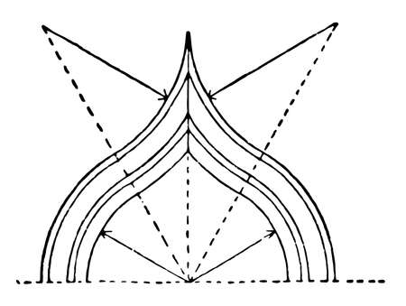 Ogee Arch, shaped, two arcs, opposite, senses, pointed, vintage line drawing or engraving illustration.