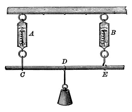 A spring balance or newton meter is a type of weighing scale, vintage line drawing or engraving illustration.