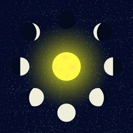 waxing: Vector file of waxing and waning of the moon Illustration