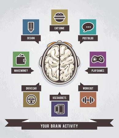 brain illustration: Brain activity infographics illustration.