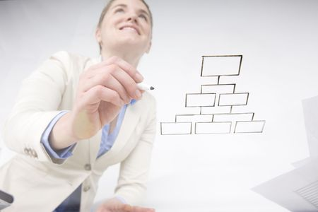 Easy flowingt: woman working blank flow chart on transparent surface