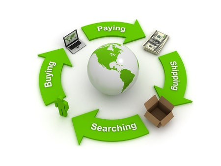 global business flow, green color photo