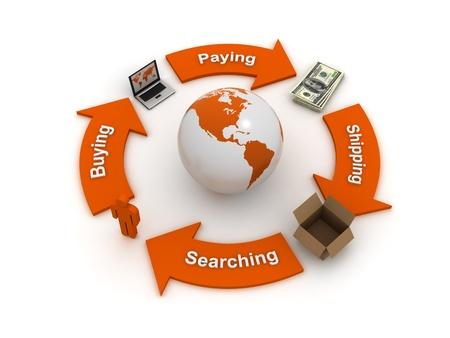 global business flow, orange color photo