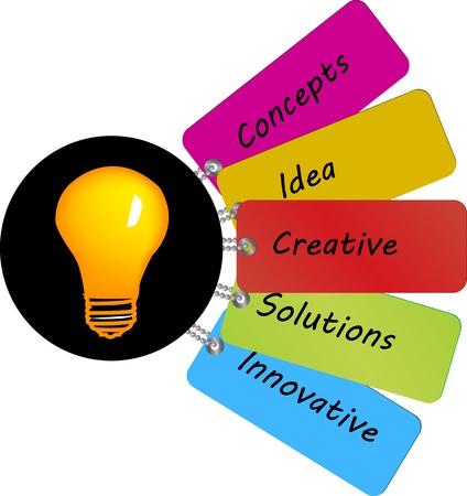 bombilla de color amarillo con t�rminos relativos a la innovaci�n en la etiqueta