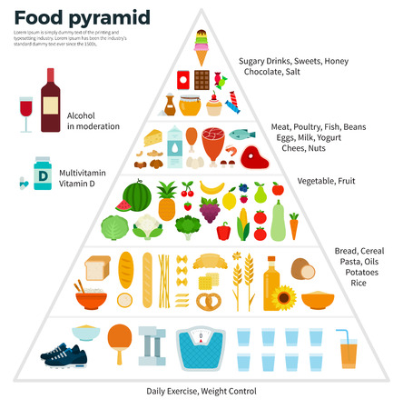 Healthy eating concept. Food guide pyramid of vegetables, fruits, grains, vitamins, proteins, sweets, alcohol. flat illustrations for website, mobile, banners, brochures, book covers, layouts
