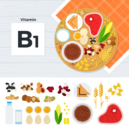 b1: Vitamin B1 flat illustrations. Foods containing vitamin B1 on the table. Source of vitamin B1: meat, corn, porridge, eggs, milk, nuts, bread isolated on white background