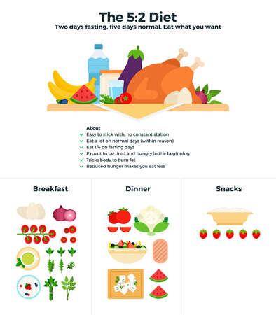 The 5-2 diet recomendations Illustration