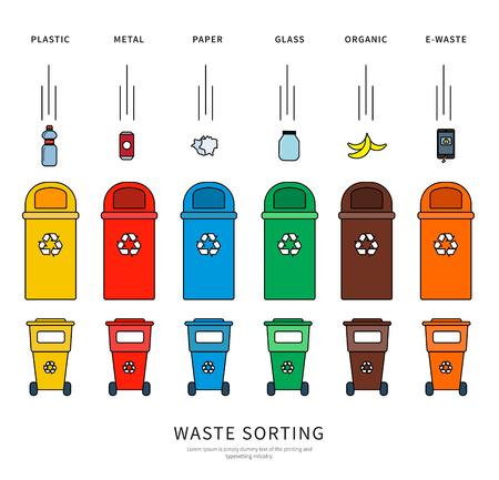food waste: Sorting garbage bins.